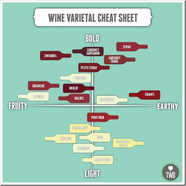 wine-cheat-sheet