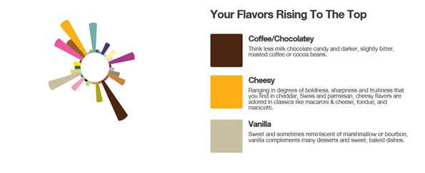 flavorprint